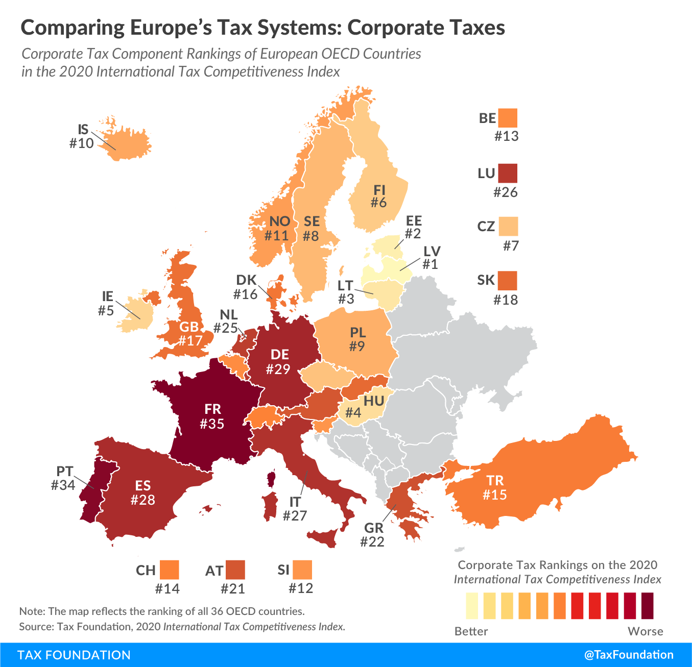 Comparing Europe's Tax Systems: Corporate Taxes, Best and Worst Corporate Tax Systems in Europe 2020