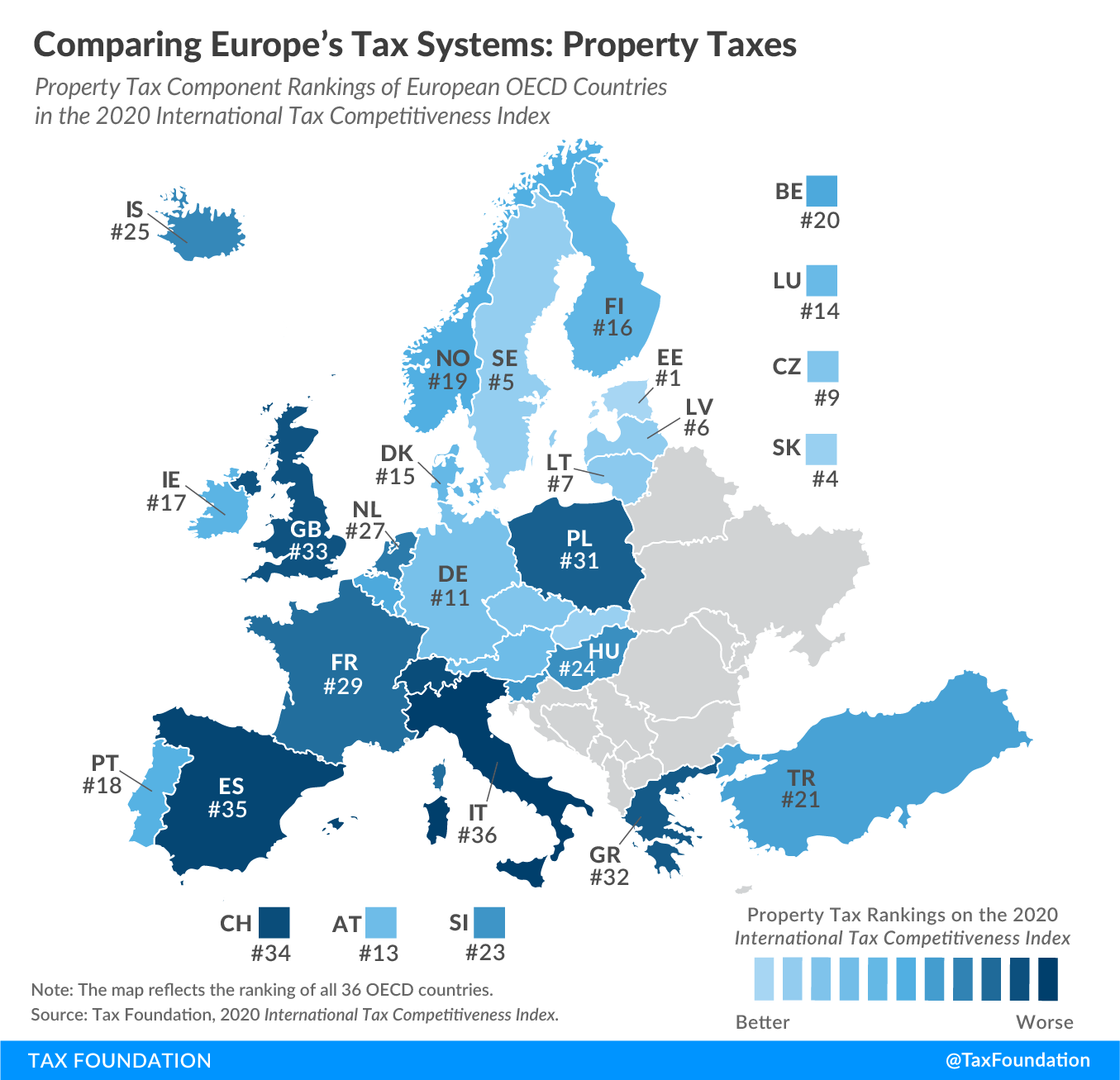 Comparing Europe's Tax Systems: Property Taxes. Best and worst property tax systems in Europe 2020, Europe property taxes
