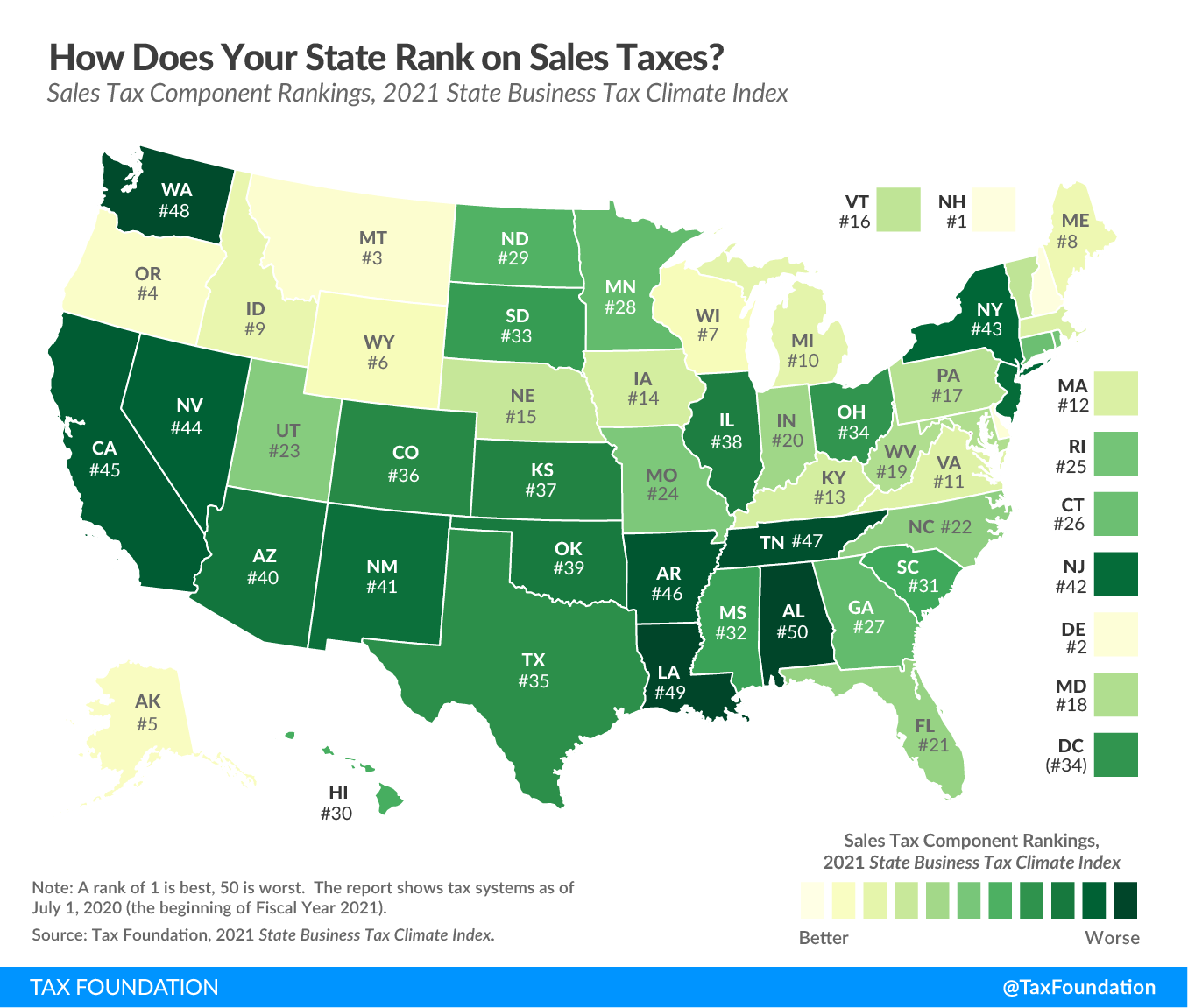 Ranking state sales tax codes on the 2021 State Business Tax Climate Index. Best and worst sales tax codes in the United States, best and worst state sales tax codes in the U.S.