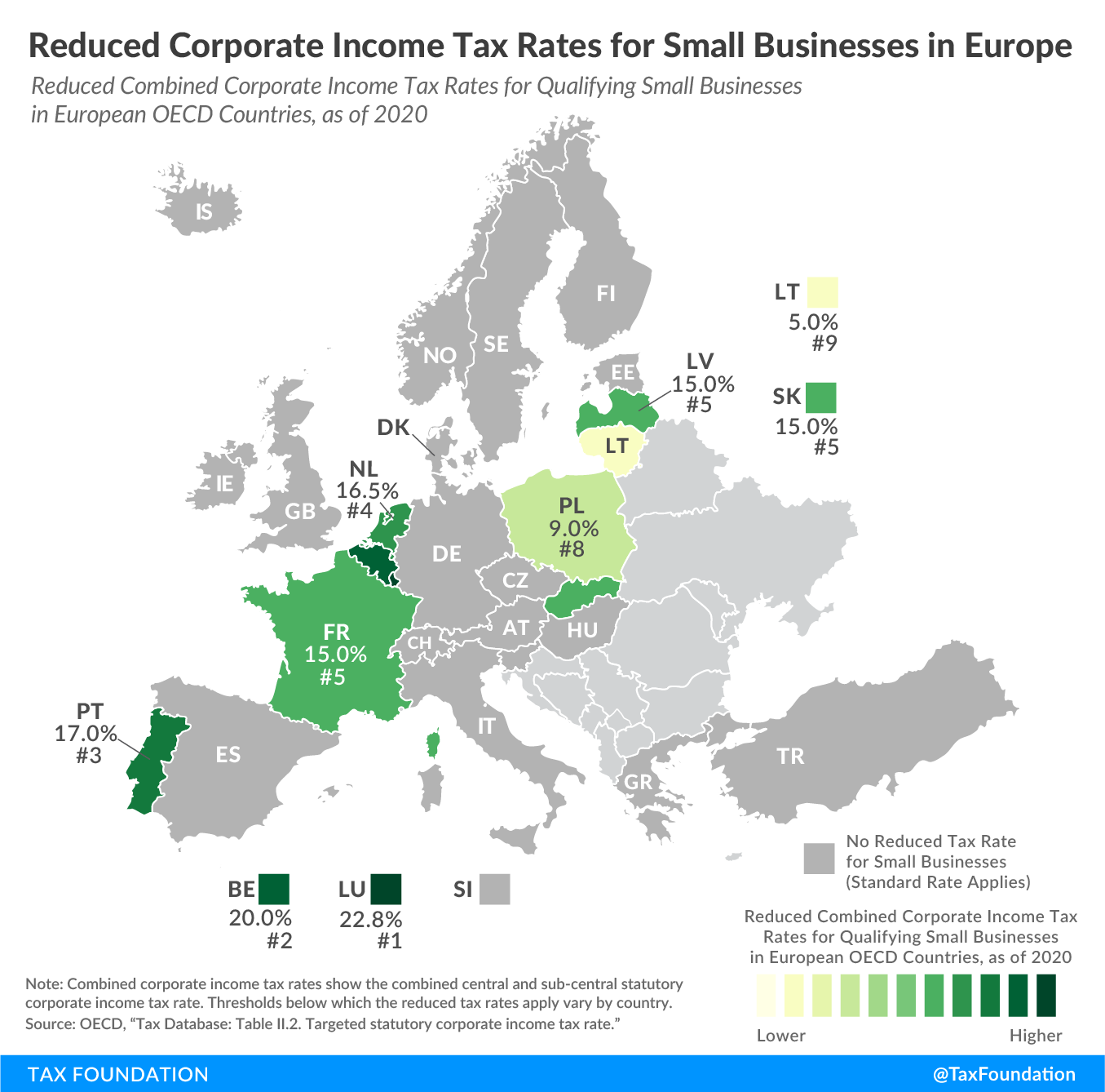 Reduced Corporate Income Tax Rates for Small Businesses in Europe