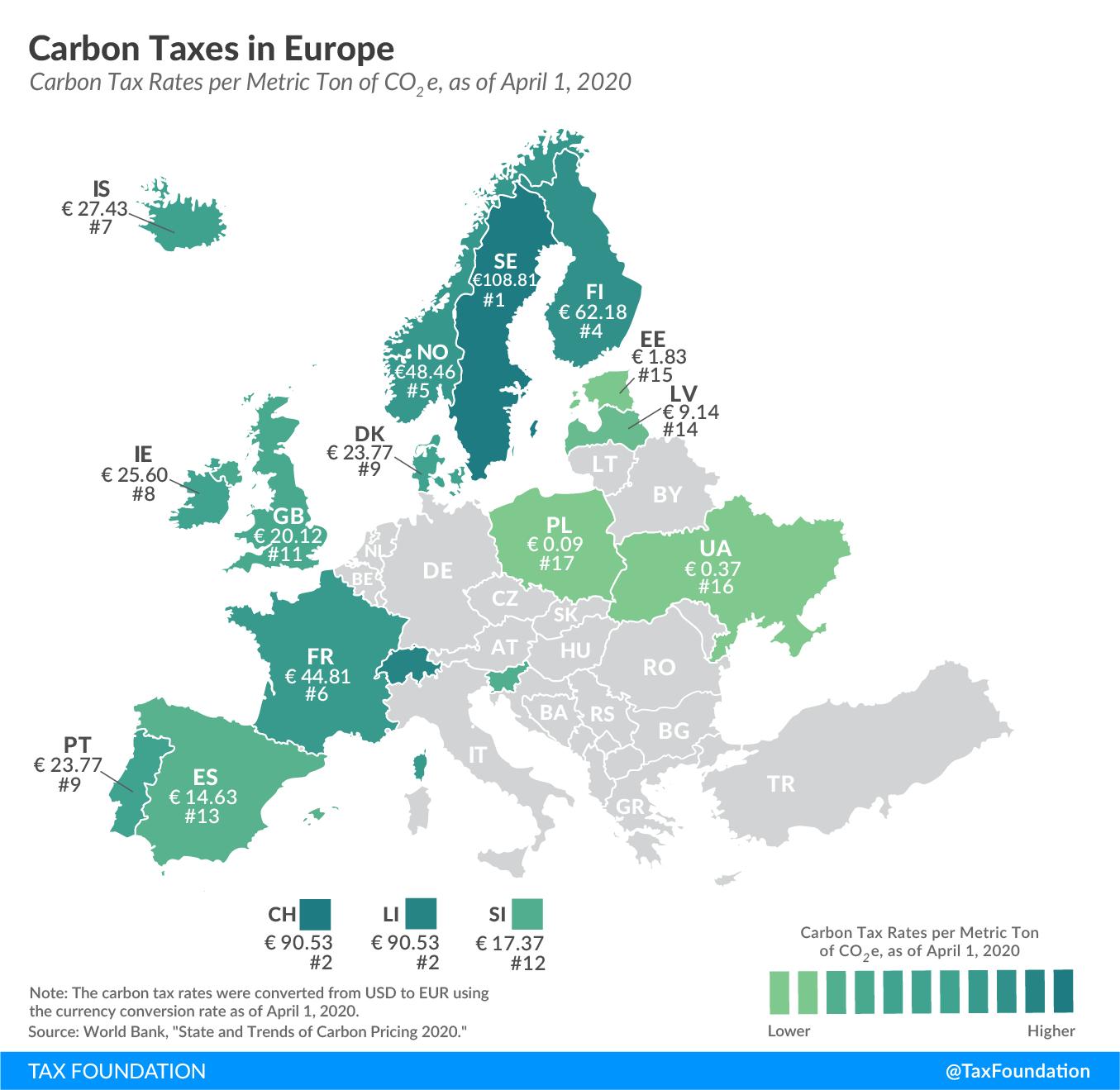european countries with a carbon tax, carbon tax rates in Europe, carbon taxes in Europe