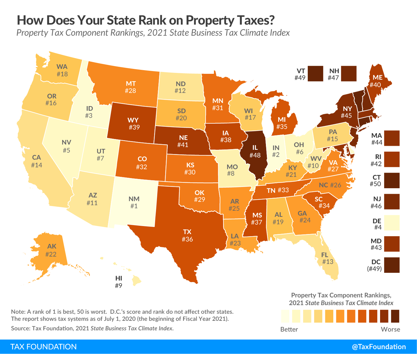 Comparing state tax codes: property taxes. Best and worst property tax codes in 2021