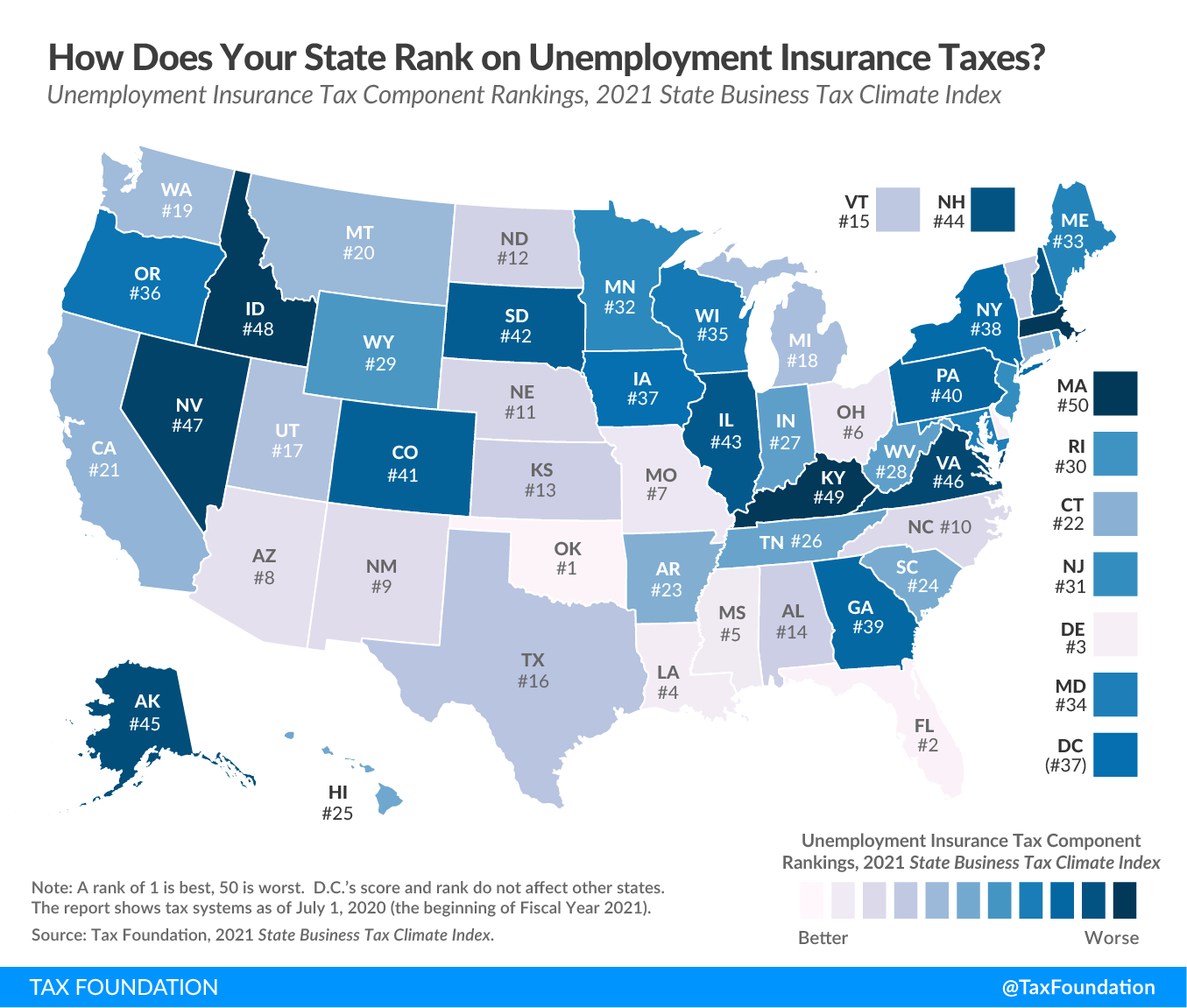 Ranking Unemployment Insurance Taxes on the 2021 State Business Tax Climate Index, Best and worst state unemployment insurance tax codes