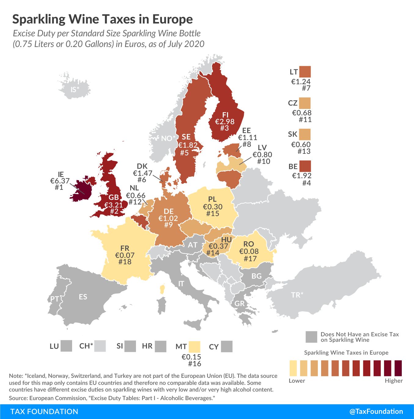 New Year's Eve taxes, Sparkling wine taxes in Europe