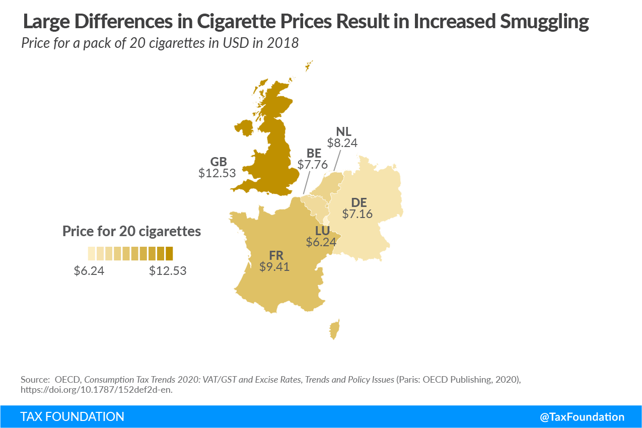 Large Differences in Cigarette Prices Result in Increased Cigarette Smuggling in Europe Consumption taxes in the OECD consumption tax trends, Sales tax vs. VAT. Excise tax trends