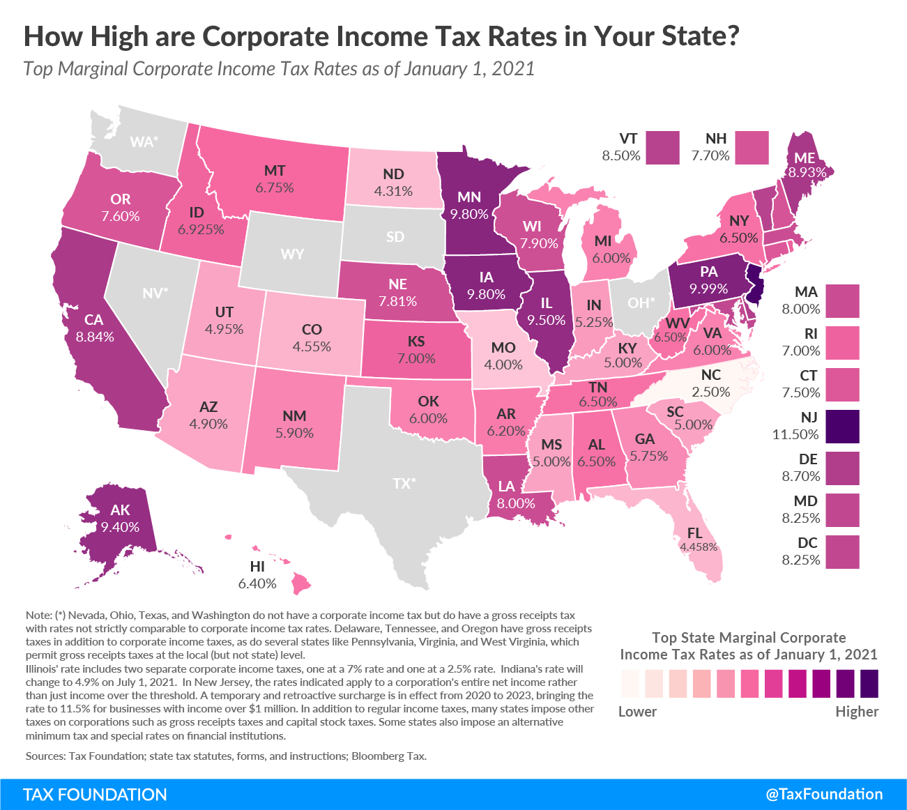 2021 state corporate income tax rates and brackets. 2021 state corporate tax rates. What are the state corporate tax rates for 2021? Which state has the lowest corporate tax rate? Lowest state corporate tax rate