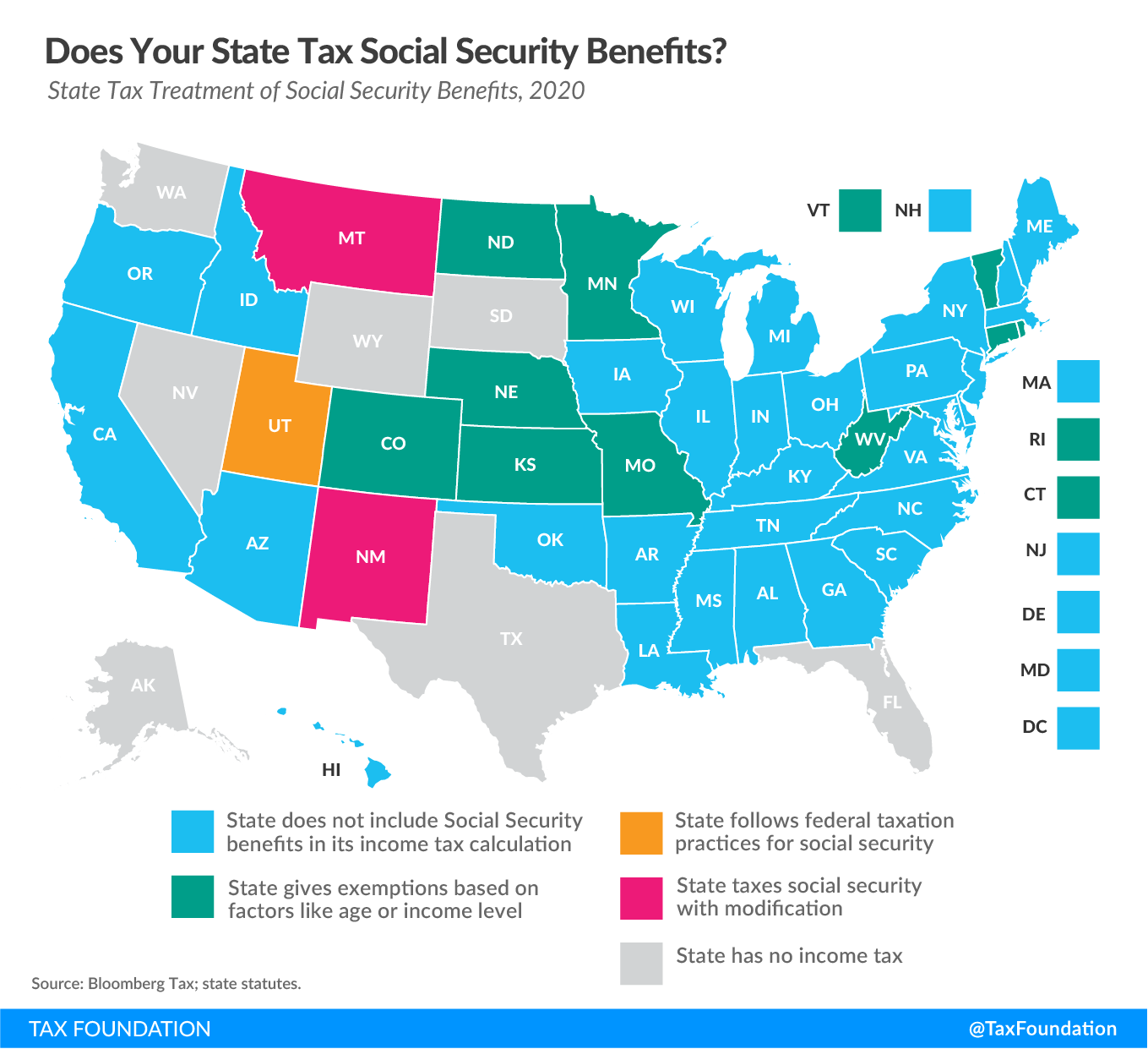 Does my state tax social security benefits? States that tax social security benefits