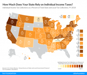 State tax reliance, State income tax reliance. How much do states rely on income taxes? To what extent does your state rely on individual income taxes in 2021?