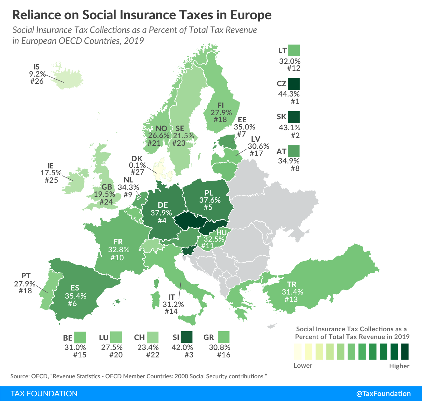 Reliance on social insurance taxes in Europe. Reliance on social insurance tax revenue in Europe 2021