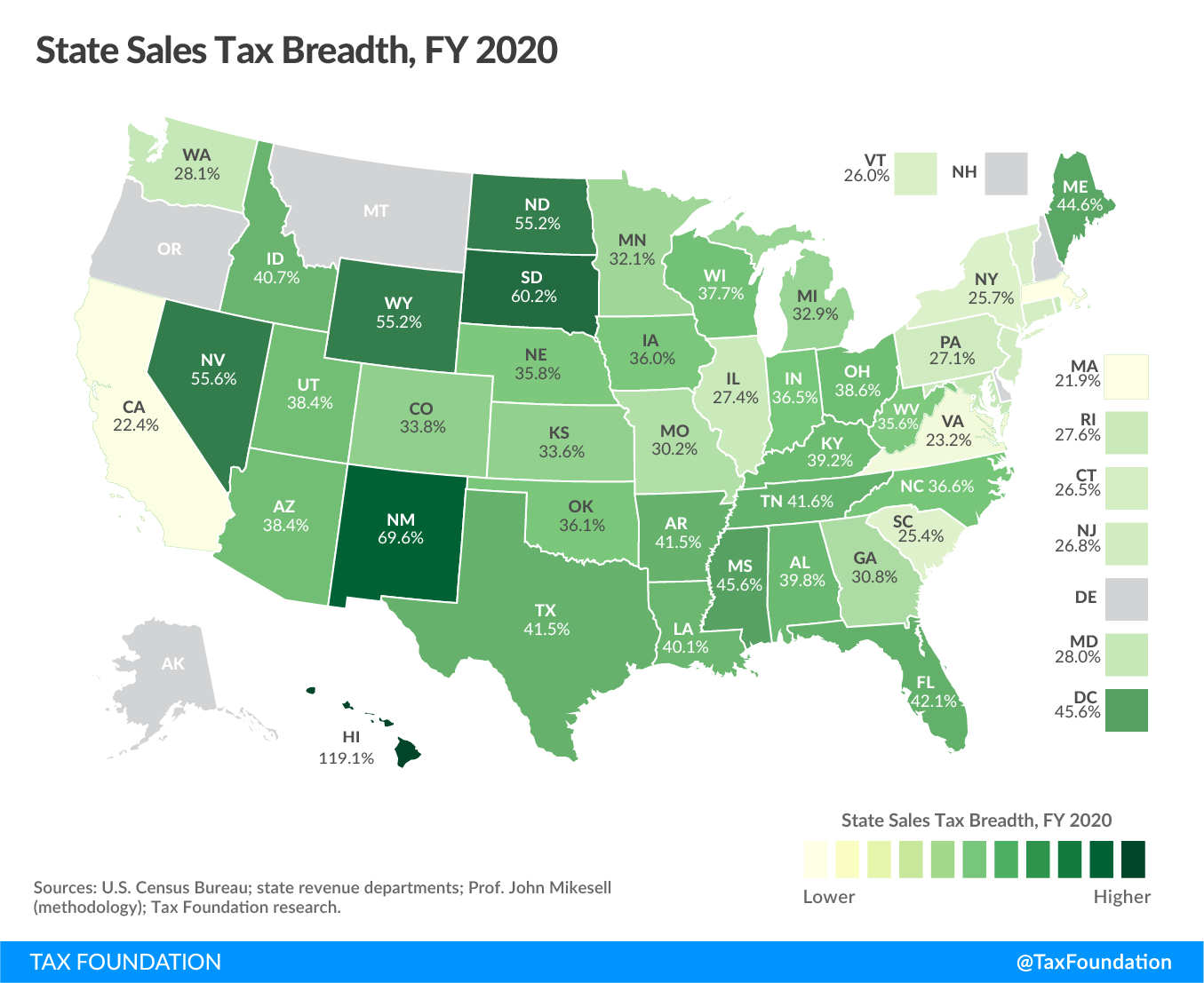 state sales tax breadth, state sales tax base, state sales tax reliance