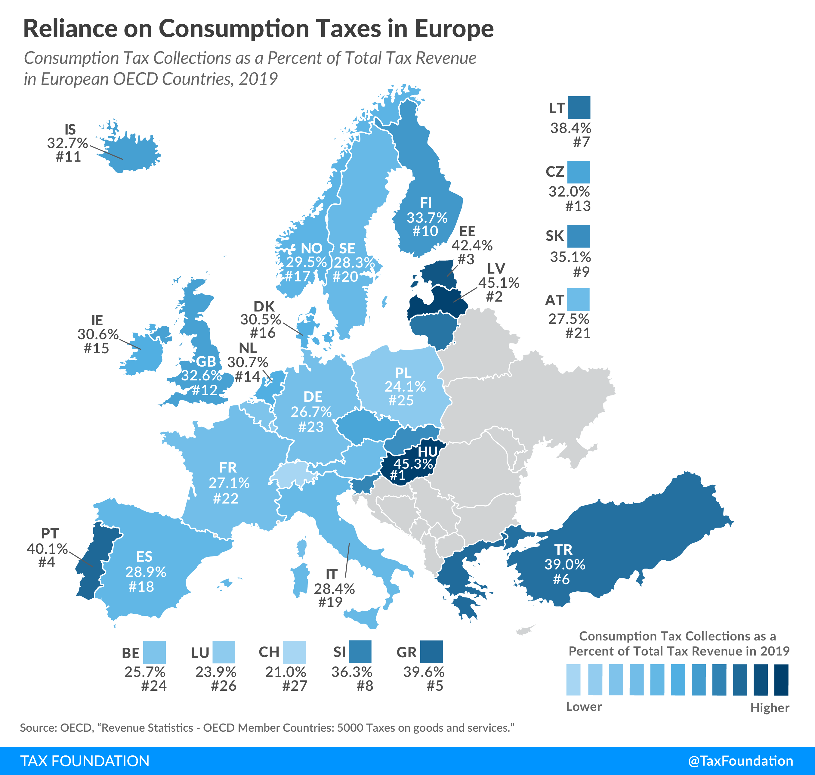 Consumption taxes in Europe, reliance on consumption taxes in Europe, reliance on consumption tax revenue in Europe, taxes on goods and services in Europe