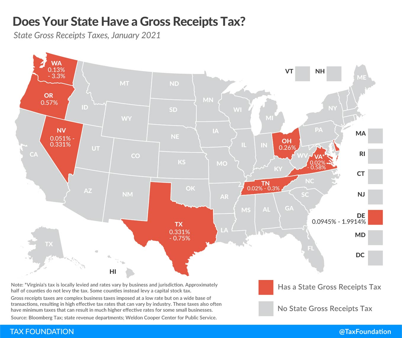 Gross Receipts Taxes 2021 State Gross Receipts Tax Rates What States Have a Gross Receipts Tax Which States Charge Gross Receipts Tax Texas Gross Receipts Tax