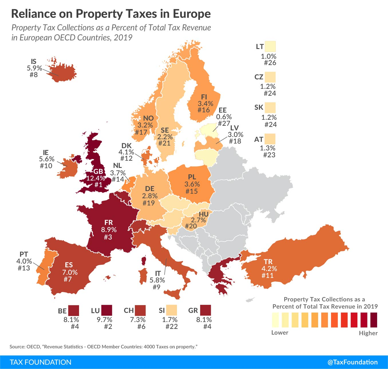 Property taxes in Europe 2021 reliance on property tax revenue in Europe, 2021 property tax rates in Europe