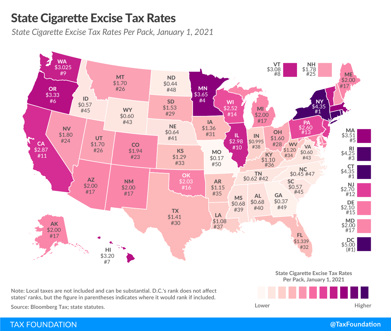 2021 state cigarette tax rates, 2021 state tobacco tax rates, 2021 excise taxes and 2021 excise tax trends