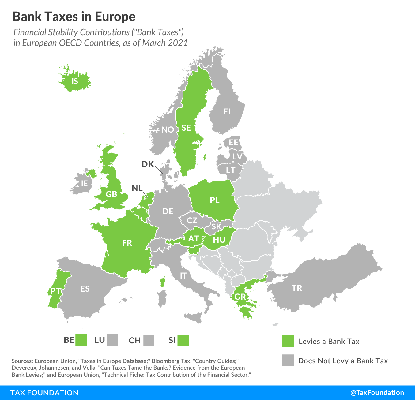 Bank Taxes in Europe 2021 Bank Tax, financial stability contributions, 2008 financial crisis tax