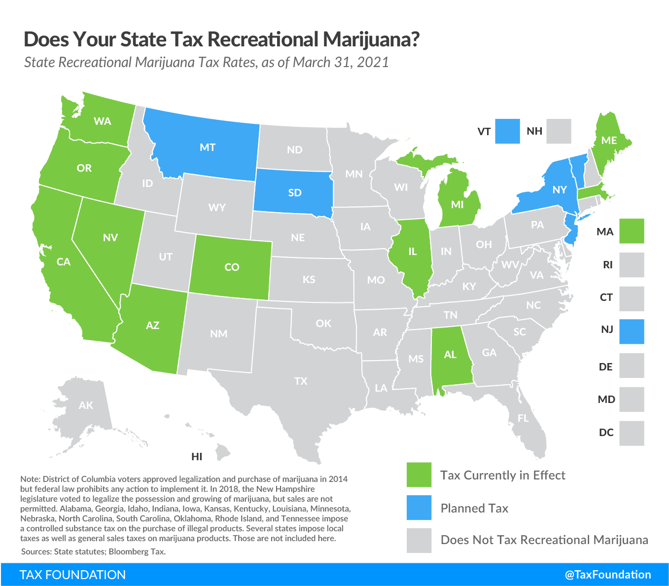 State recreational marijuana taxes, state recreational marijuana tax rates, State excise taxes on recreational marijuana, New York recreational marijuana legalization 2021, state excise tax rates on recreational marijuana