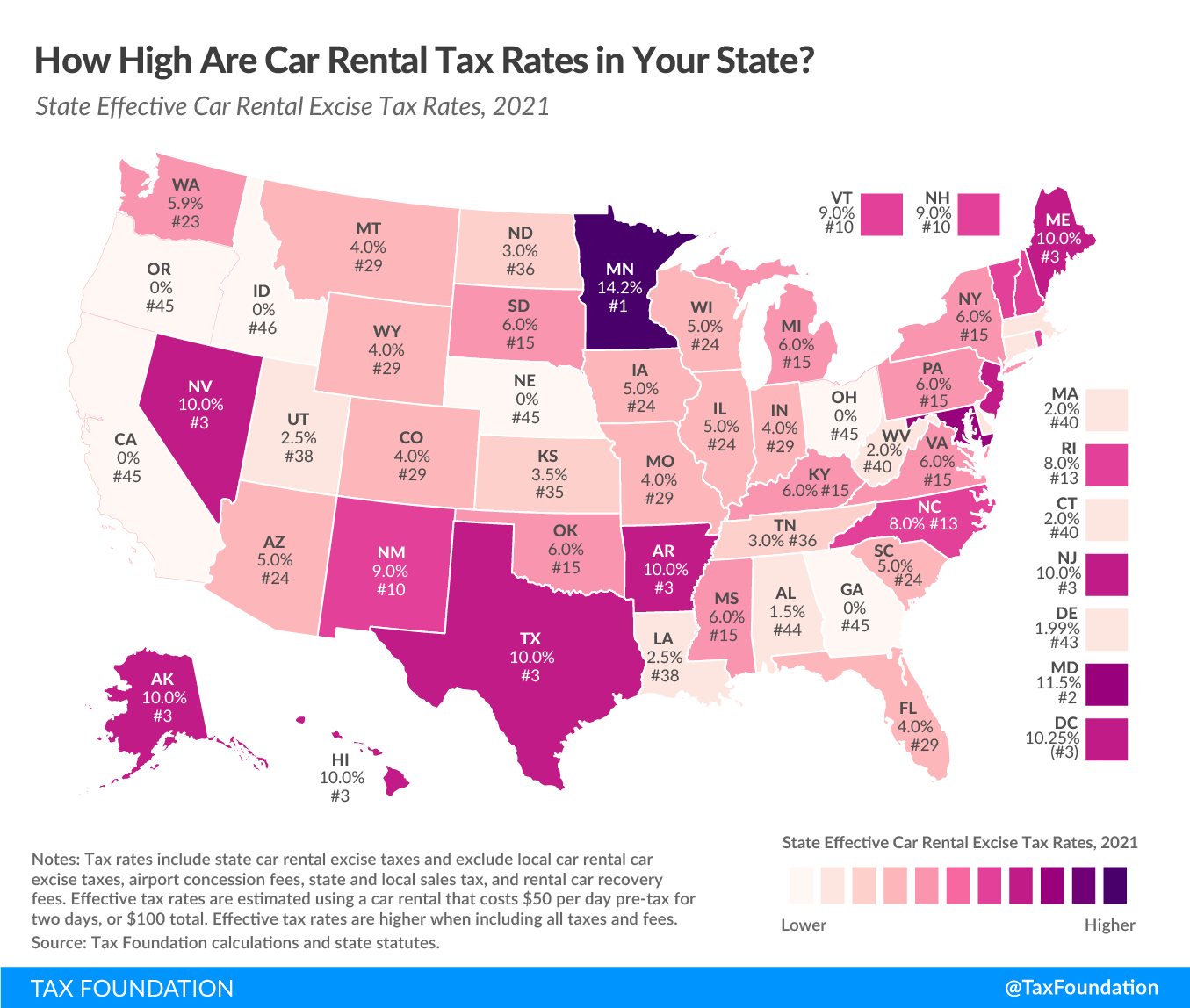 State and Local Car Rental Excise Tax Rates. Modernizing Rental Car Excise Taxes and Peer-to-Peer Car Sharing Taxes for a Post-Pandemic Future