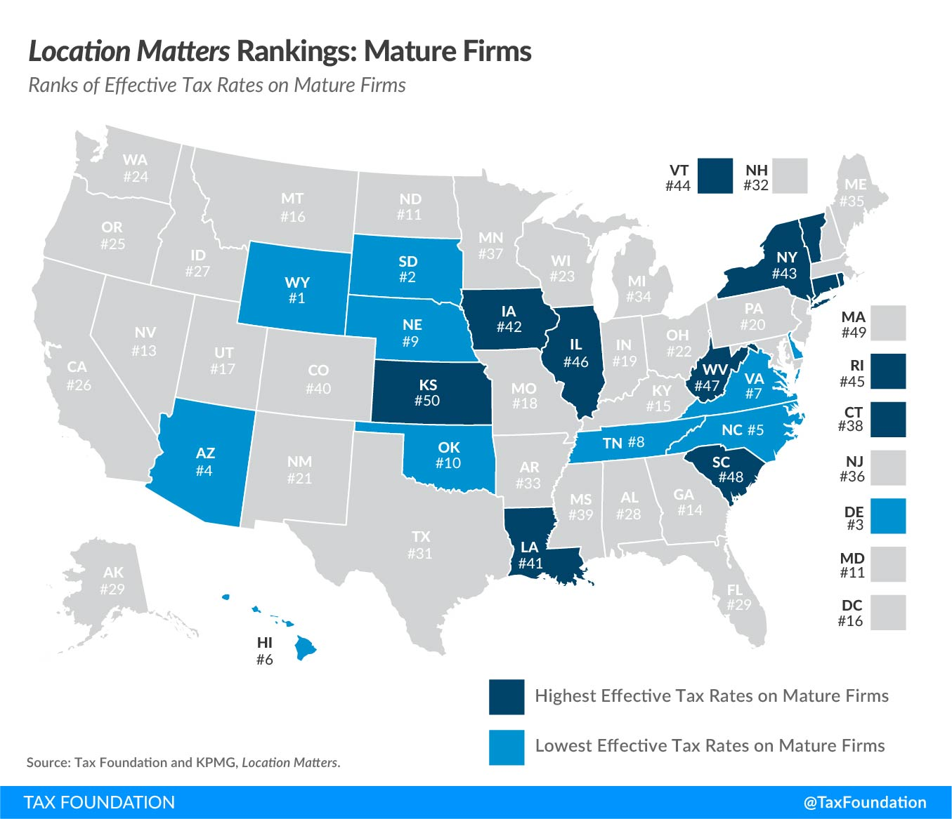 Location Matters 2021 State Tax Competitiveness Tax Incentives Mature Firms Rankings