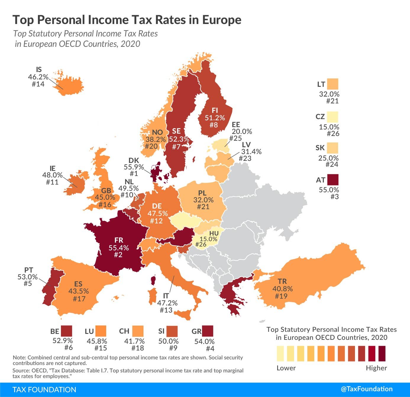 Top Personal Income Tax Rates in Europe