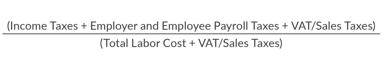 Income taxes + employer payroll tax and employee payroll taxes + VAT/Sales Taxes divided by total labor cost plus VAT/Sales Tax