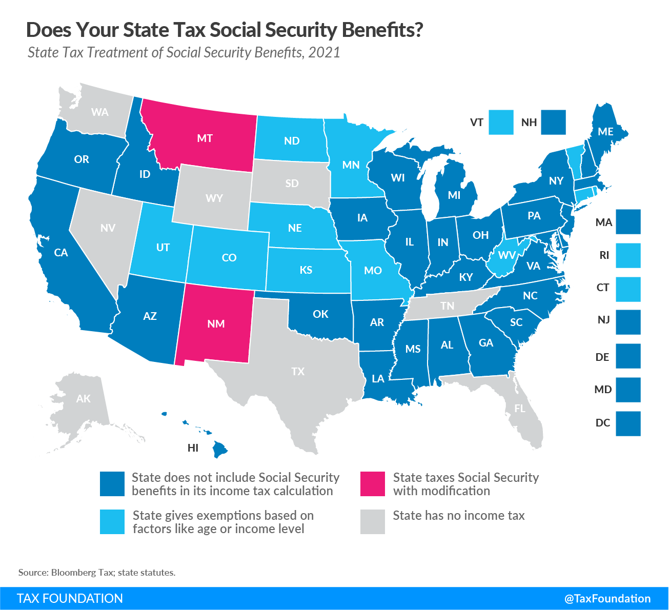 How Does Your State Treat Social Security Income Does Your State Tax Social Security Benefits Compare States that tax Social Security benefits