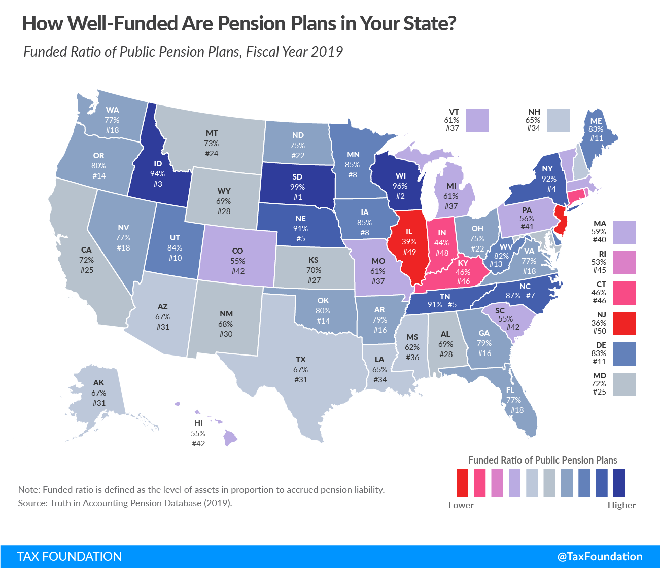 2021 State Pension Funding Gap and State Pension Plan (State Public Pension Funding Finances)