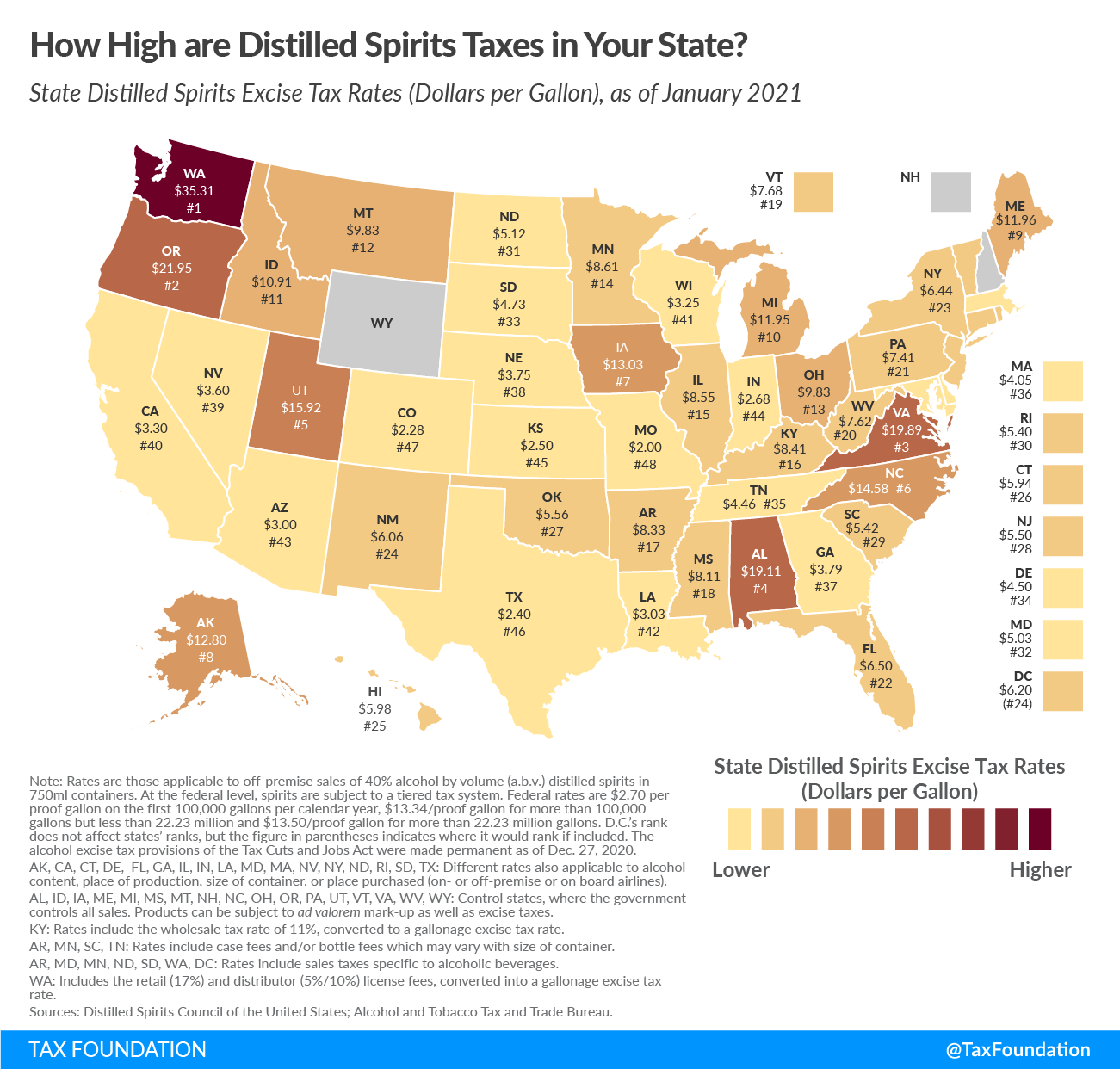 2021 distilled spirits taxes, compare 2021 state distilled spirits taxes (2021 state liquor taxes and tax rates)
