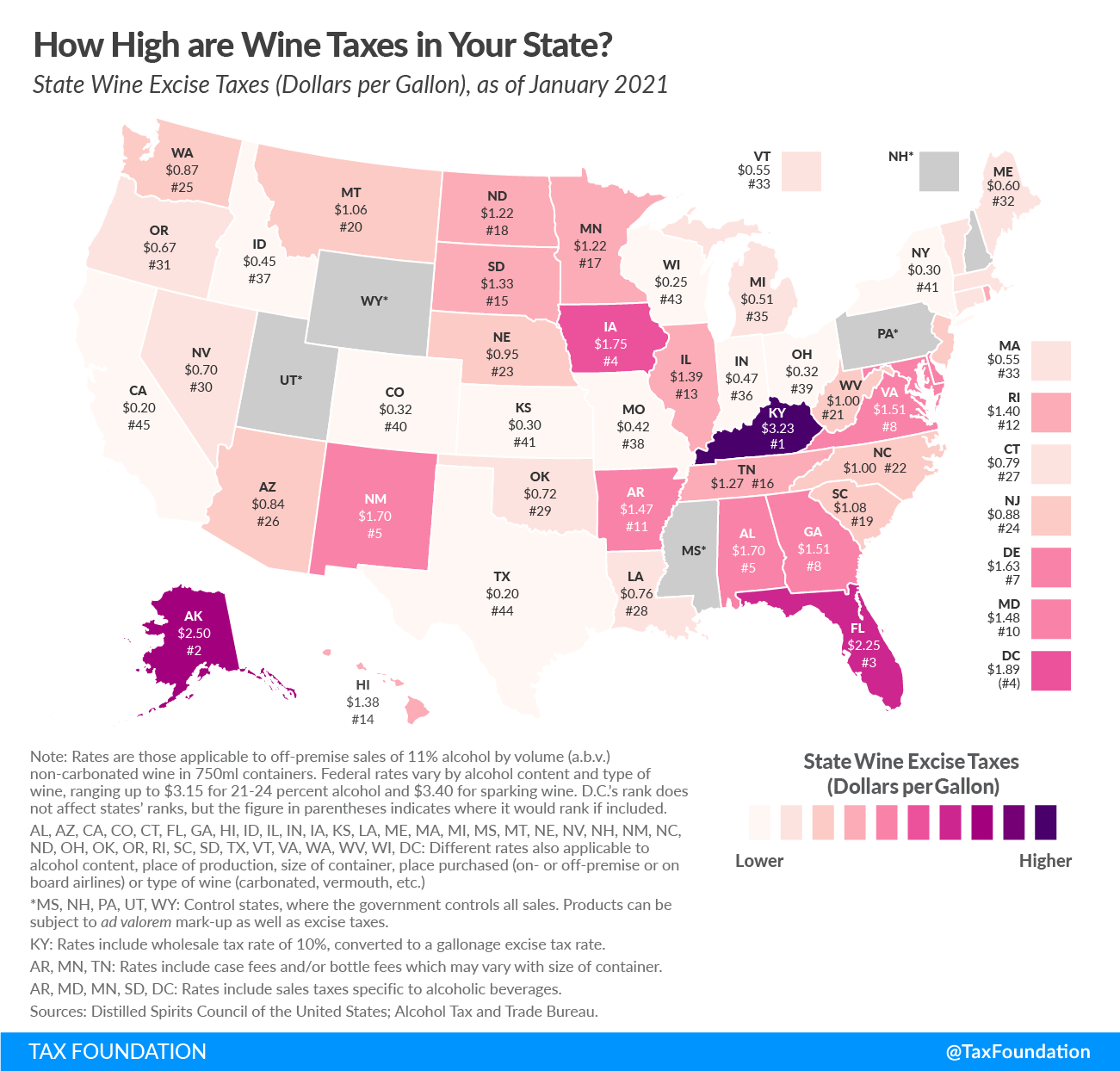 2021 Wine States by State