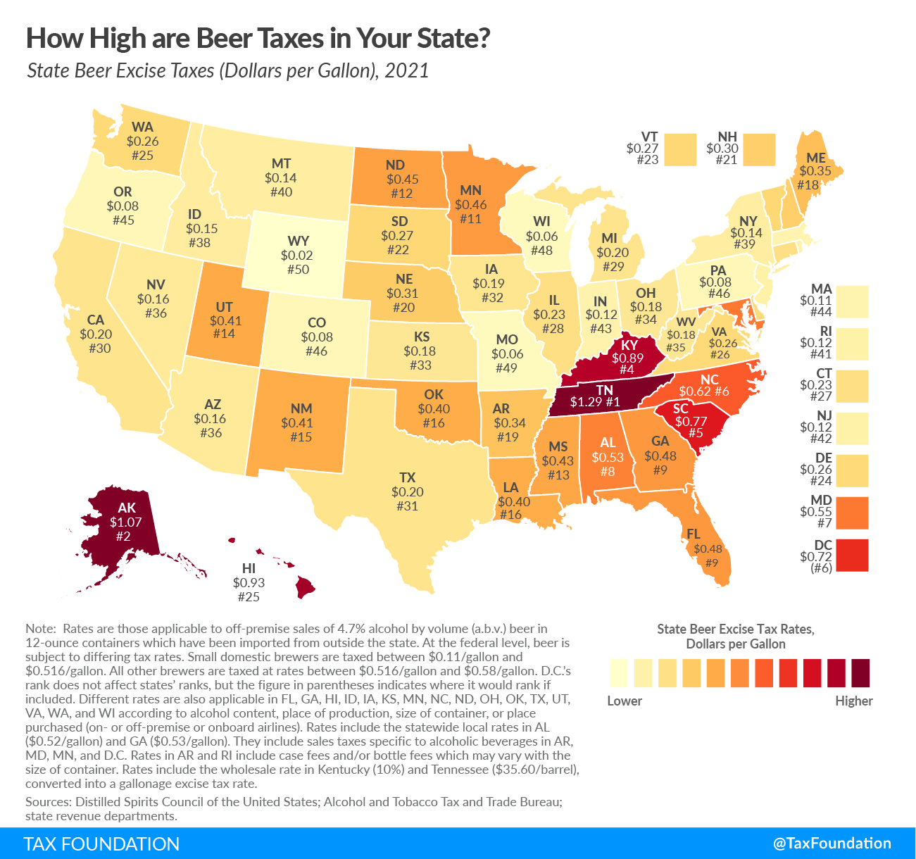 2021 state beer excise tax rates. Compare 2021 state beer taxes (2021 state beer tax rates)