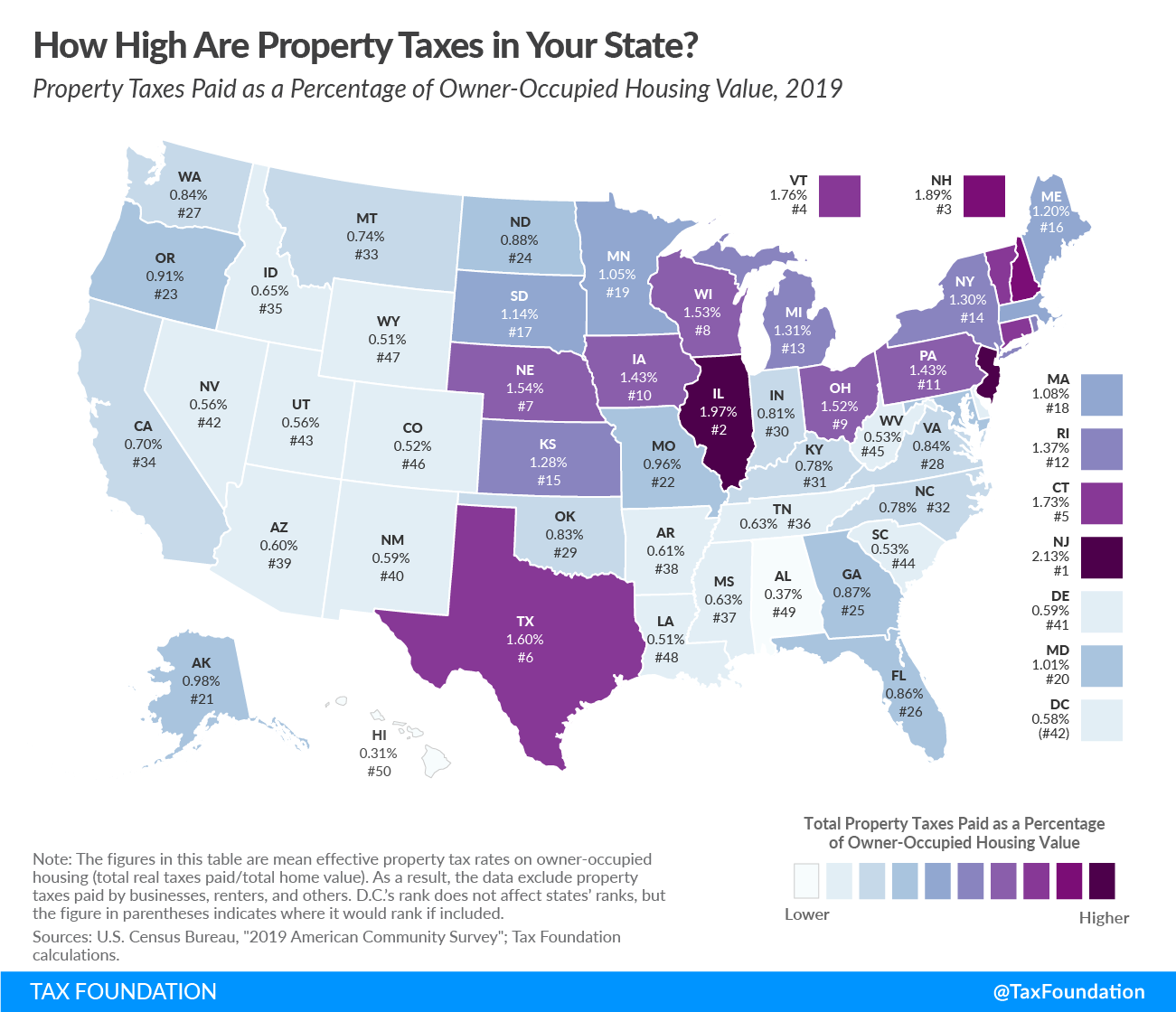 2021 state property taxes, How high are property taxes in your state? Compare property taxes by state (states with the highest property taxes) and property taxes paid as a percentage of owner-occupied housing value.