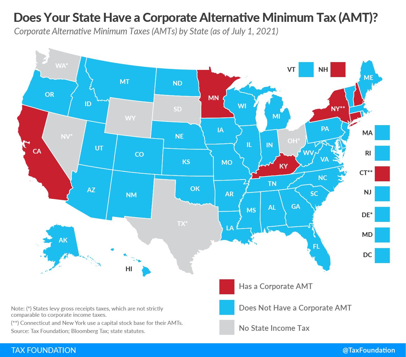 State Corporate Alternative Minimum Taxes, 2021