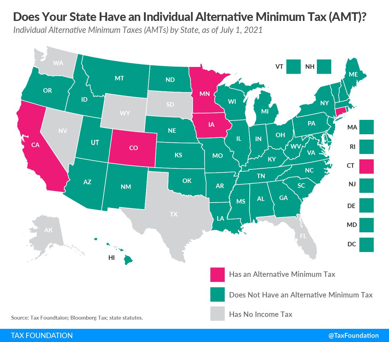2021 state individual alternative minimum tax amt by state california individual alternative minimum tax colorado individual alternative minimum tax