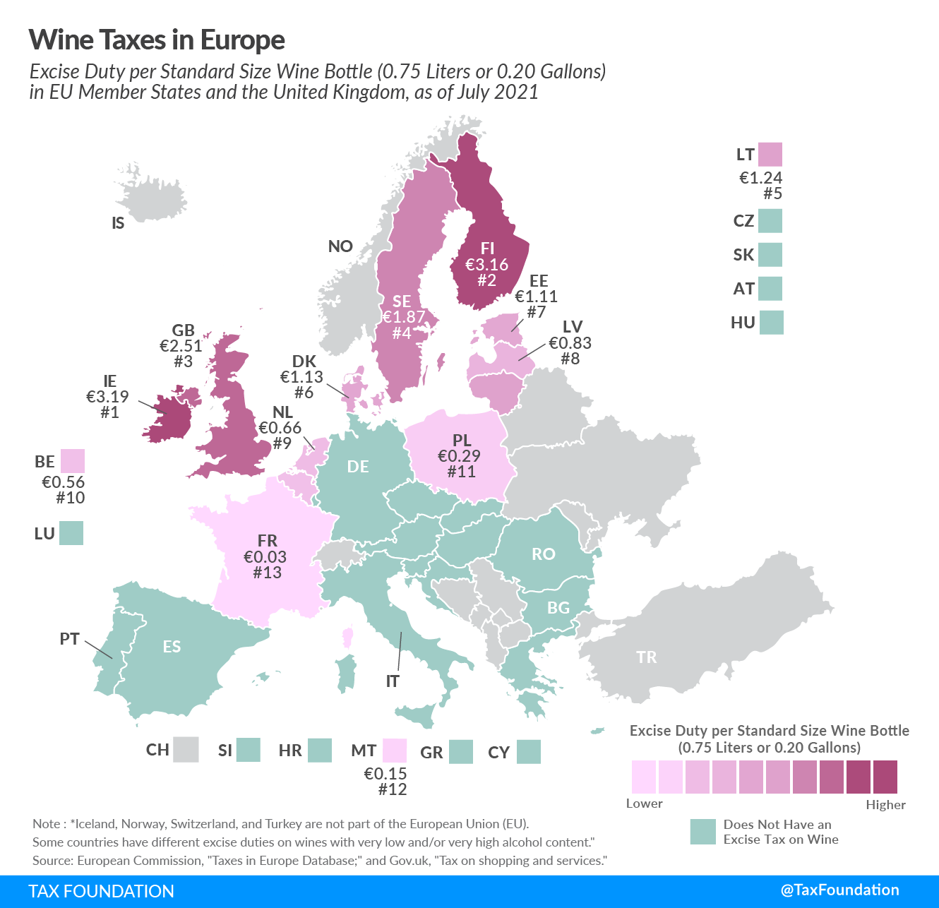 2021 wine taxes in Europe. Compare excise duty on wine, including germany wine tax, spain wine tax, and france wine tax
