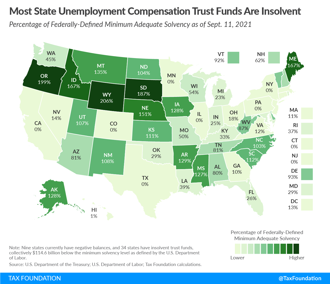 States Have $95 Billion to Restore their Unemployment Trust Funds—Why Aren't They Using It?