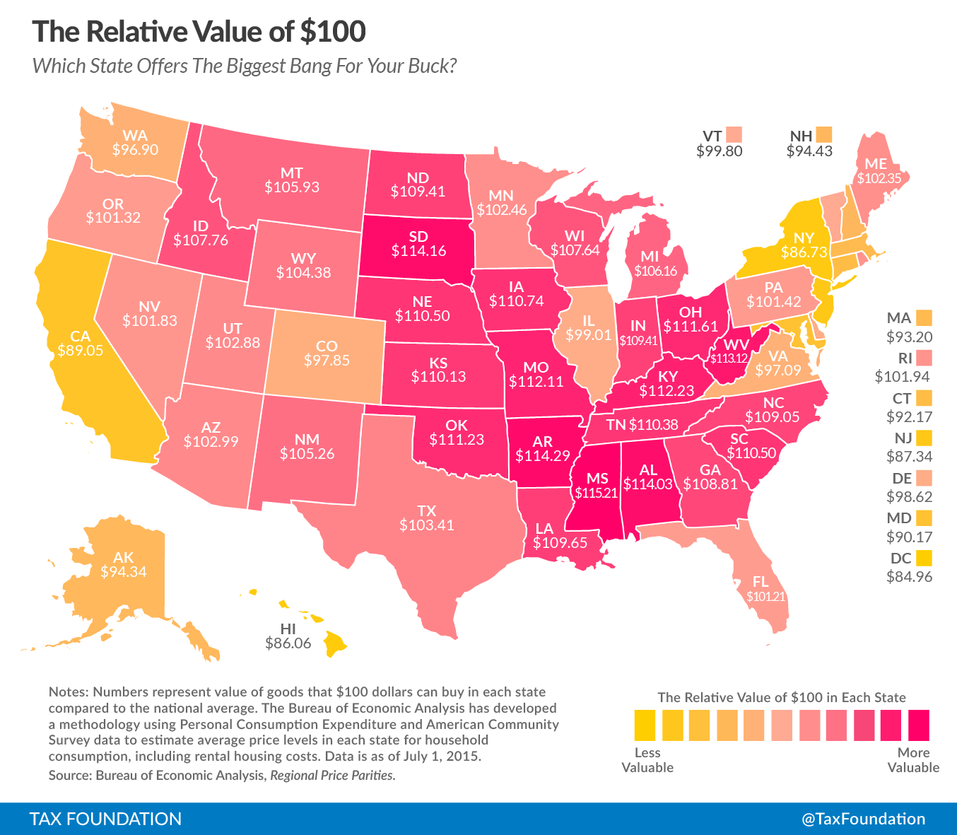 The real value of 100 in each state tax foundation Cost of living in different states in usa