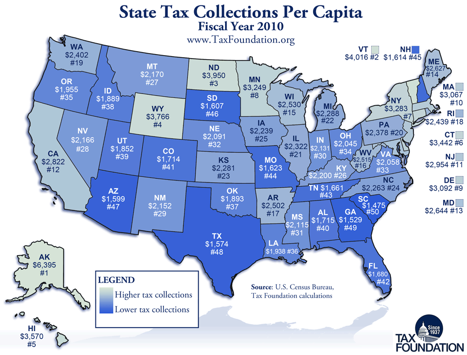 Do States Charge Property Taxes