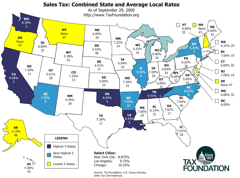 Updated state and local option sales tax tax foundation