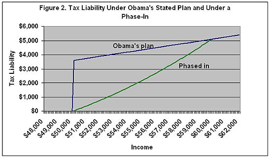 federal personal income tax return pdf 2013 canada