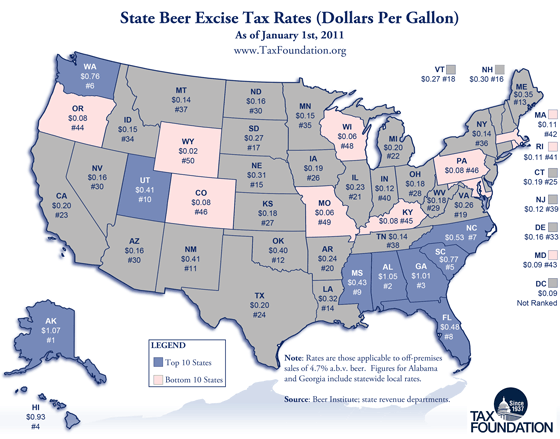 Beer Tax Rates