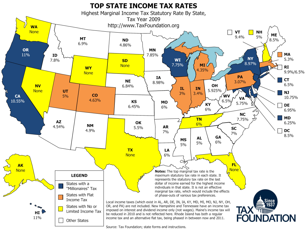 An introduction and an analysis of the flat tax in the united states