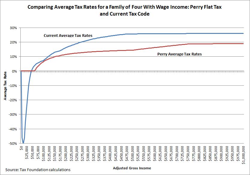 flat tax - photo #15