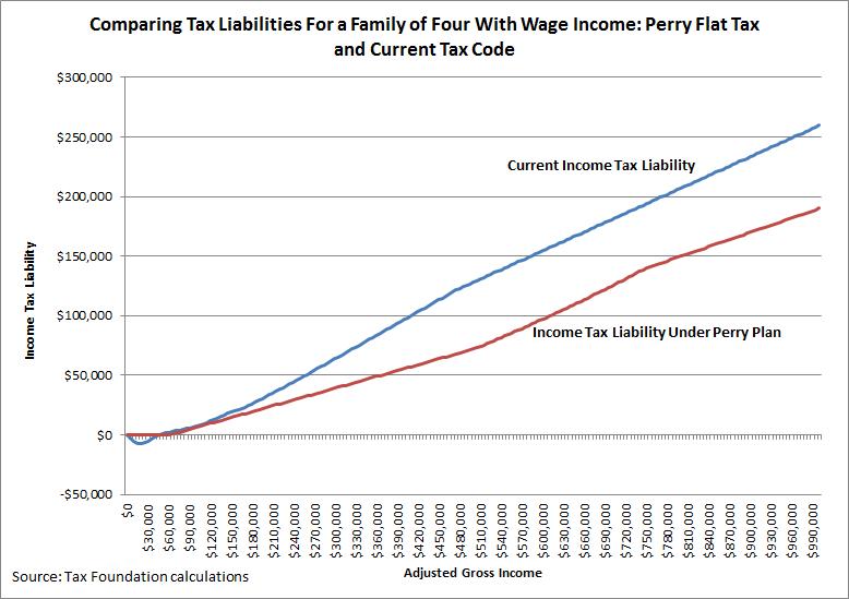 flat tax - photo #8