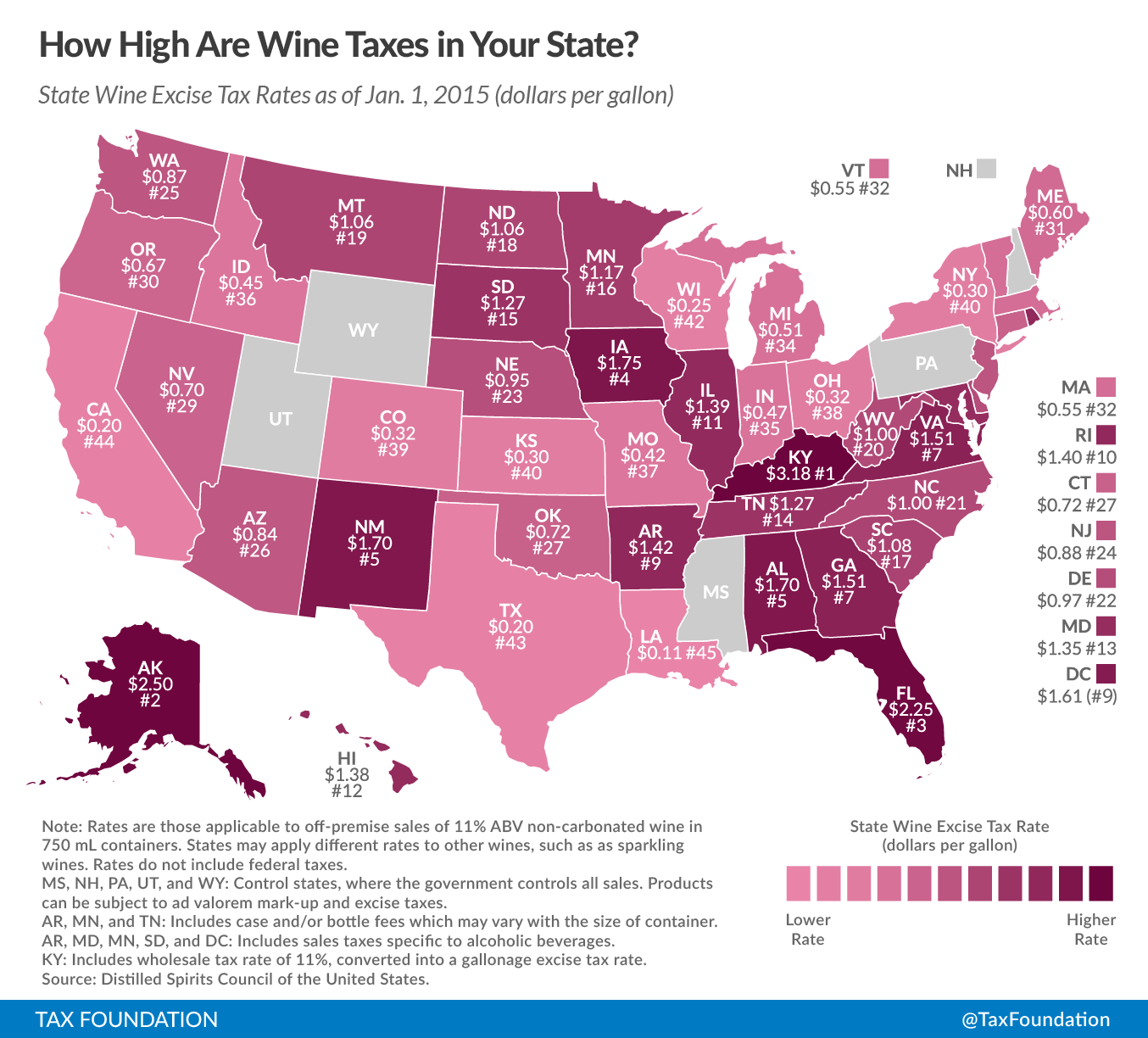 Wine Taxes By State