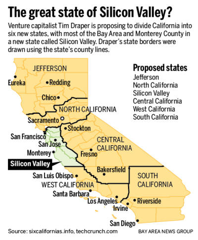 "Six Californias"" Initiative Submits Signatures for November 2016"