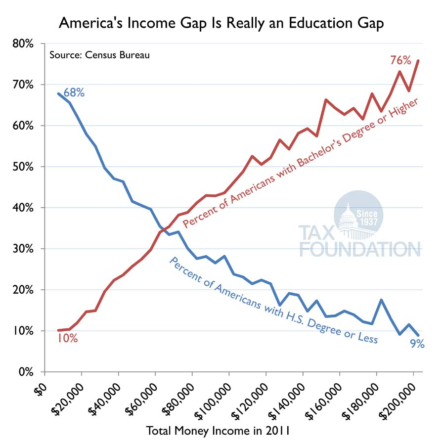 closing the gap in educational attainment Closing the economic gender gap: learning from the gender parity task forces 3  educational attainment gap, however, stands at only 5%  closing education gaps.