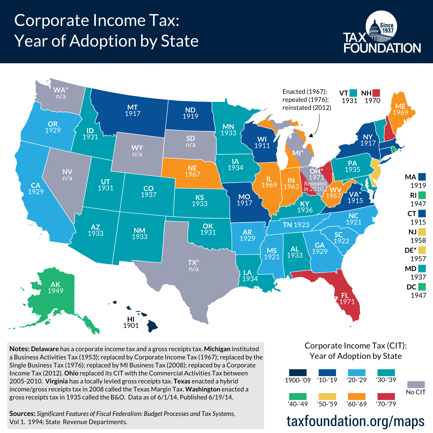 Income Taxes In California
