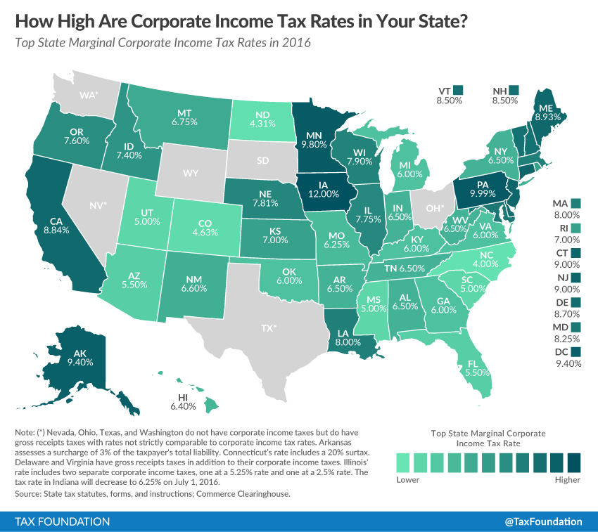 State Corporate Income Tax Rates And Brackets For 2016