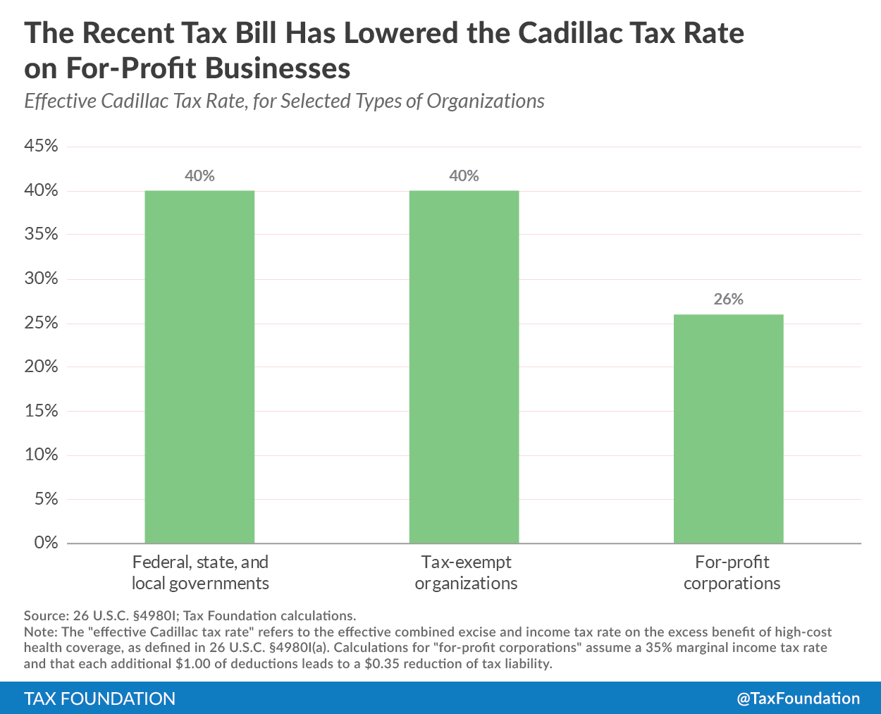 The Cadillac Tax Will Now Be Deductible Here S What That Means