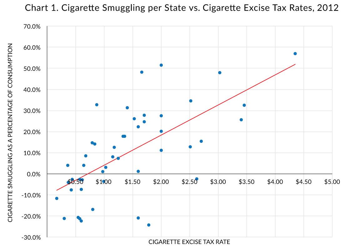 Buy a cheap Gauloises cigarettes