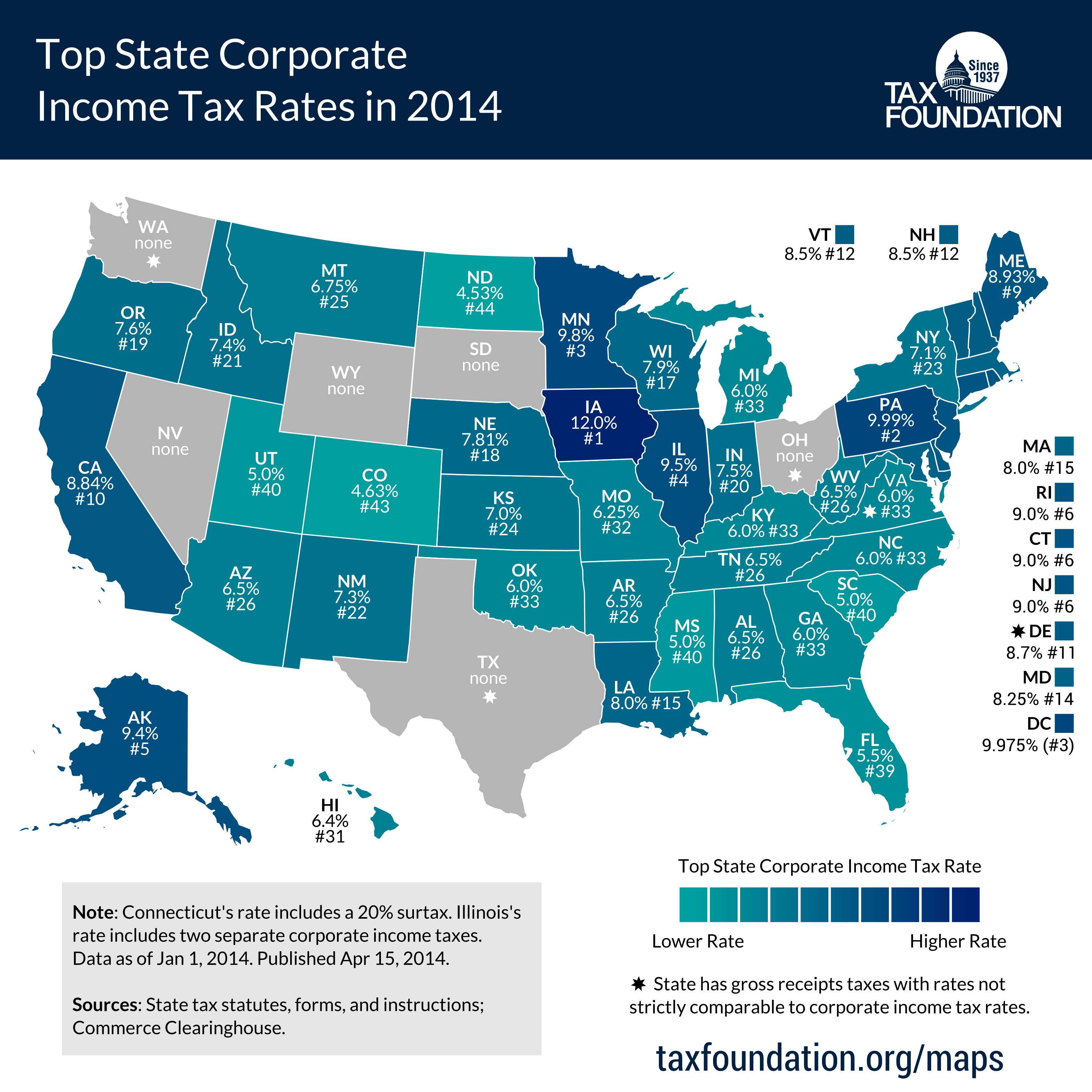 Colorado Income Tax Rate: Top State Corporate Income Tax Rates In 2014